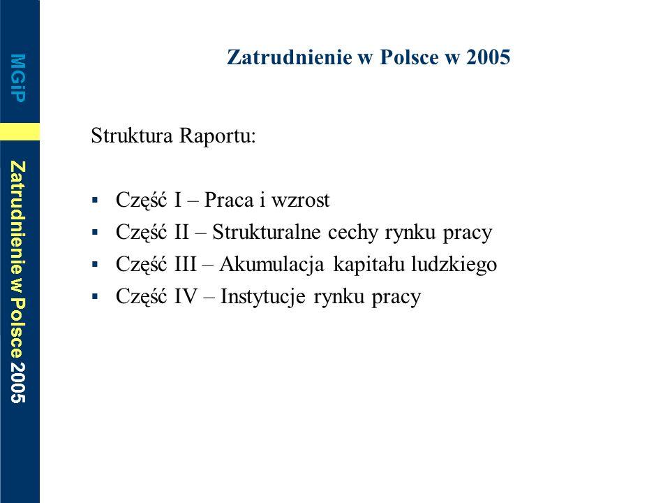 MGiP Zatrudnienie w Polsce 2005 Zatrudnienie w Polsce w 2005 Struktura Raportu: Część I – Praca i wzrost Część II – Strukturalne cechy rynku pracy Czę