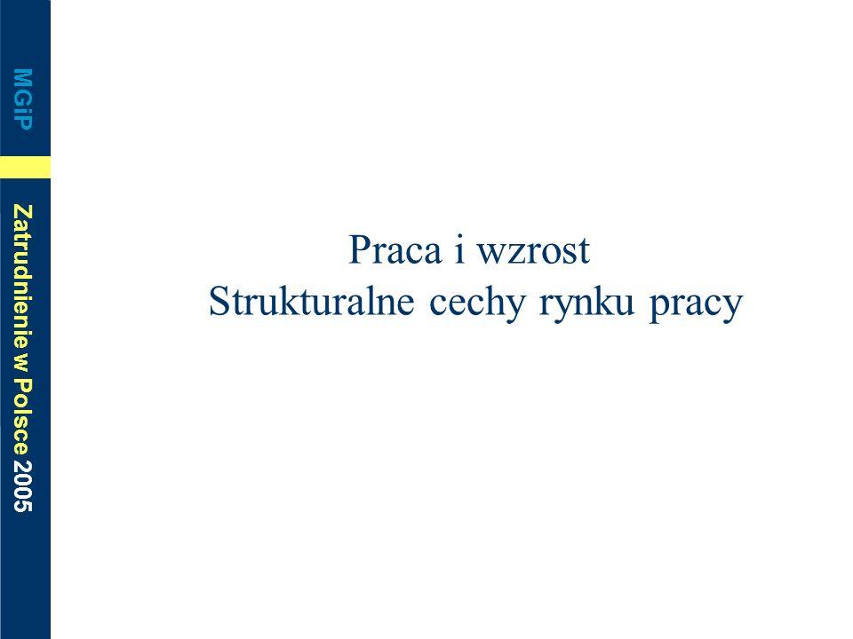 MGiP Zatrudnienie w Polsce 2005 Praca i wzrost Strukturalne cechy rynku pracy