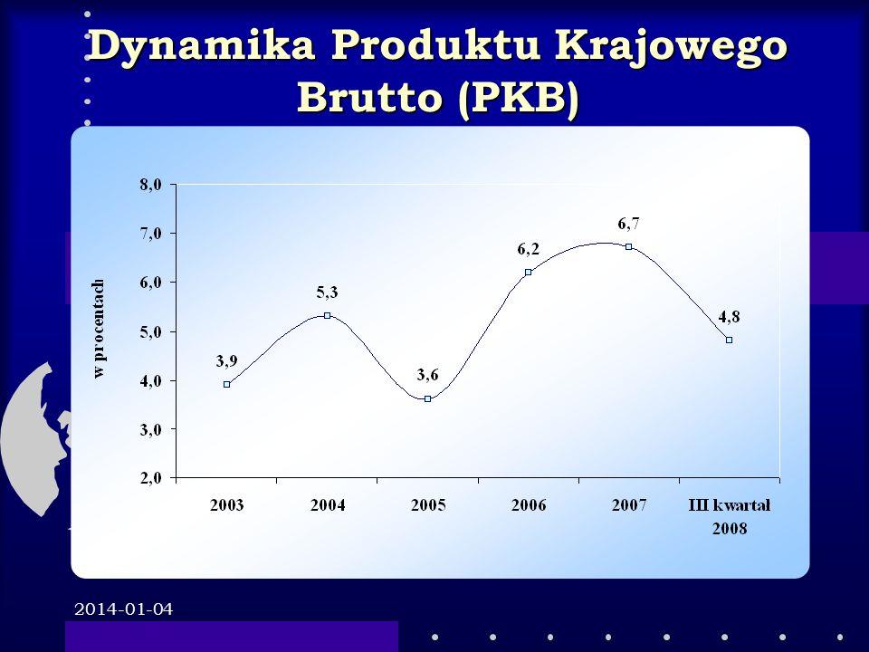 2014-01-04 Dynamika Produktu Krajowego Brutto (PKB)
