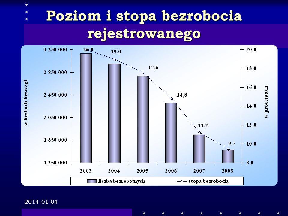 2014-01-04 Poziom i stopa bezrobocia rejestrowanego