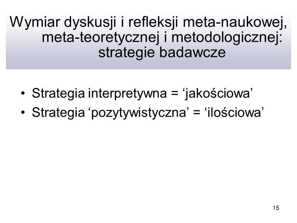 15 Wymiar dyskusji i refleksji meta-naukowej, meta-teoretycznej i metodologicznej: strategie badawcze Strategia interpretywna = jakościowa Strategia p