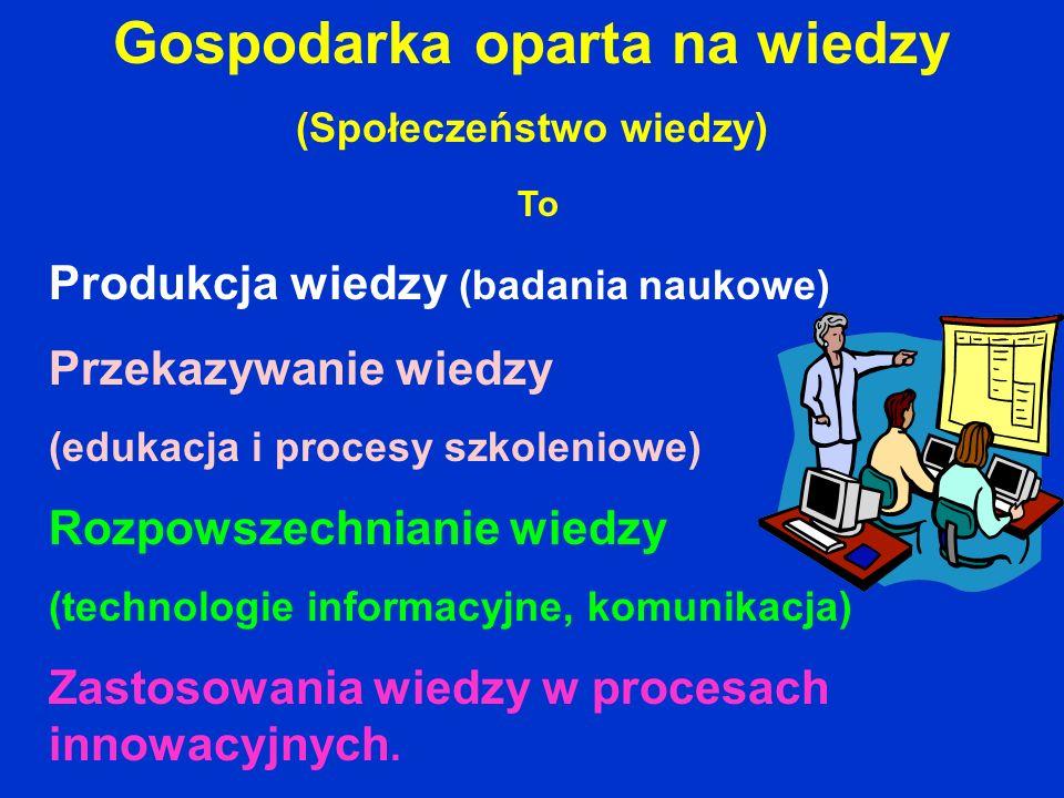 Gospodarka oparta na wiedzy (Społeczeństwo wiedzy) To Produkcja wiedzy (badania naukowe) Przekazywanie wiedzy (edukacja i procesy szkoleniowe) Rozpows