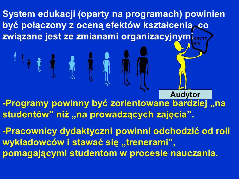 System edukacji (oparty na programach) powinien być połączony z oceną efektów kształcenia, co związane jest ze zmianami organizacyjnymi -Programy powi