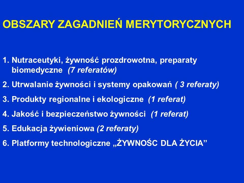 OBSZARY ZAGADNIEŃ MERYTORYCZNYCH 1.Nutraceutyki, żywność prozdrowotna, preparaty biomedyczne (7 referatów) 2.Utrwalanie żywności i systemy opakowań (