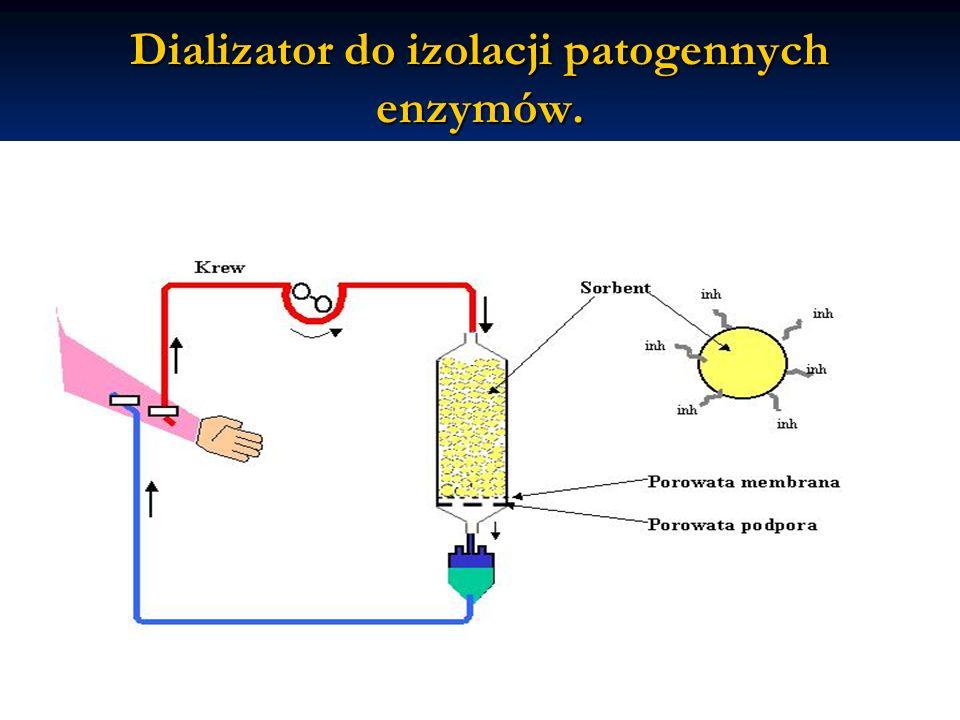 Dializator do izolacji patogennych enzymów.