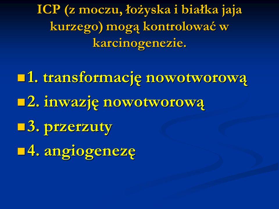 ICP (z moczu, łożyska i białka jaja kurzego) mogą kontrolować w karcinogenezie. 1. transformację nowotworową 1. transformację nowotworową 2. inwazję n