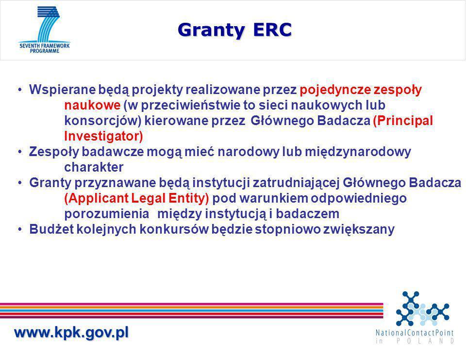 www.kpk.gov.pl Granty ERC Wspierane będą projekty realizowane przez pojedyncze zespoły naukowe (w przeciwieństwie to sieci naukowych lub konsorcjów) kierowane przez Głównego Badacza (Principal Investigator) Zespoły badawcze mogą mieć narodowy lub międzynarodowy charakter Granty przyznawane będą instytucji zatrudniającej Głównego Badacza (Applicant Legal Entity) pod warunkiem odpowiedniego porozumienia między instytucją i badaczem Budżet kolejnych konkursów będzie stopniowo zwiększany