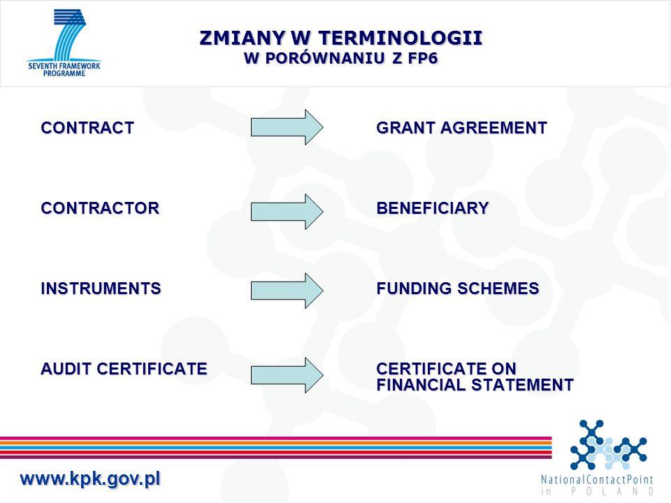 www.kpk.gov.pl ZMIANY W TERMINOLOGII W PORÓWNANIU Z FP6 CONTRACTGRANT AGREEMENT CONTRACTORBENEFICIARY INSTRUMENTSFUNDING SCHEMES AUDIT CERTIFICATECERTIFICATE ON FINANCIAL STATEMENT