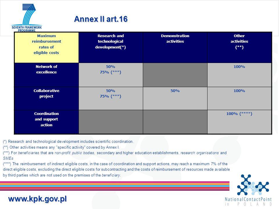 www.kpk.gov.pl PROPONOWANE FORMY DOFINANSOWANIA refundacja poniesionych kosztów (reimbursement of eligible costs) – główna forma dofinansowywania, szczególnie na początku 7.