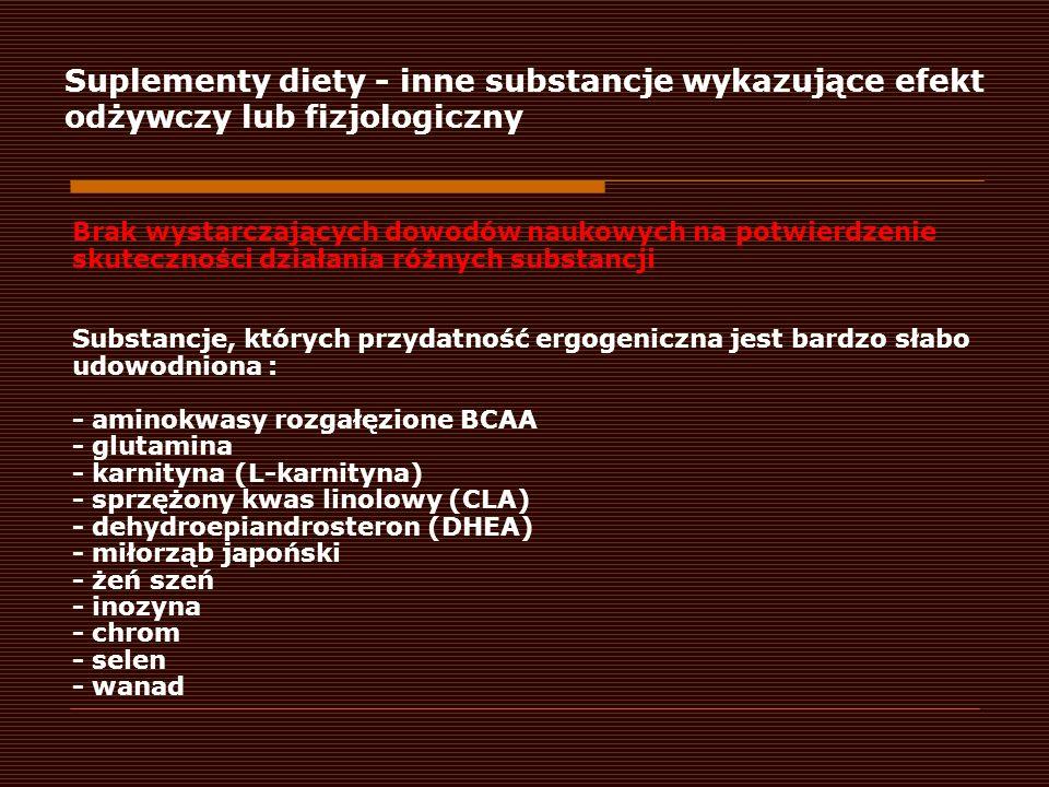 Brak wystarczających dowodów naukowych na potwierdzenie skuteczności działania różnych substancji Substancje, których przydatność ergogeniczna jest ba