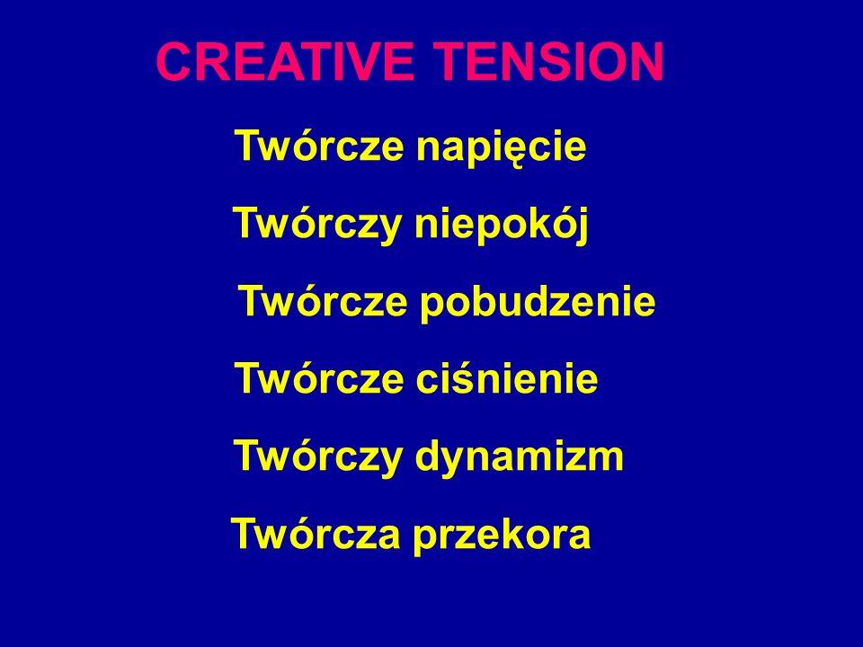 Twórcze napięcie Twórczy niepokój Twórcze pobudzenie Twórcze ciśnienie Twórczy dynamizm Twórcza przekora