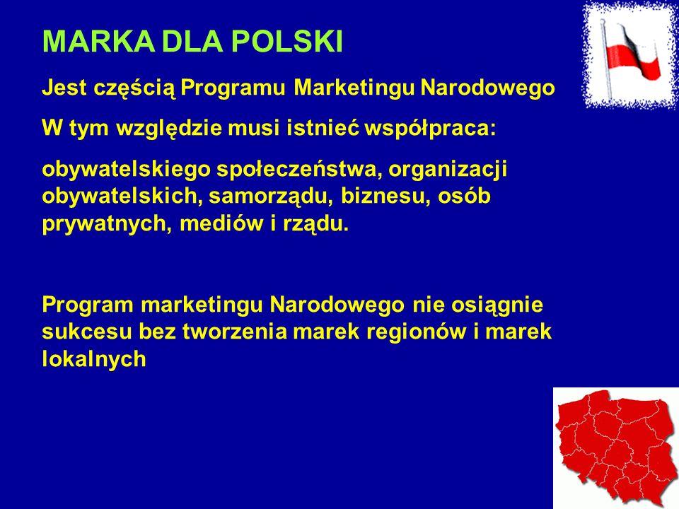 MARKA DLA POLSKI Jest częścią Programu Marketingu Narodowego W tym względzie musi istnieć współpraca: obywatelskiego społeczeństwa, organizacji obywat