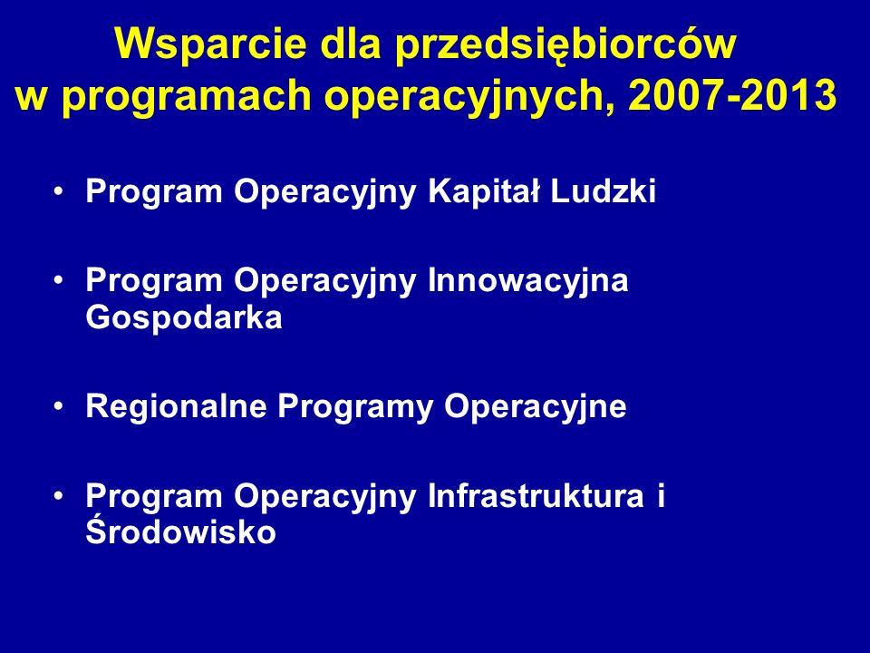 Wsparcie dla przedsiębiorców w programach operacyjnych, 2007-2013 Program Operacyjny Kapitał Ludzki Program Operacyjny Innowacyjna Gospodarka Regional