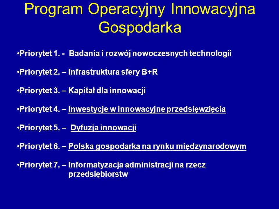 Program Operacyjny Innowacyjna Gospodarka Priorytet 1. - Badania i rozwój nowoczesnych technologii Priorytet 2. – Infrastruktura sfery B+R Priorytet 3