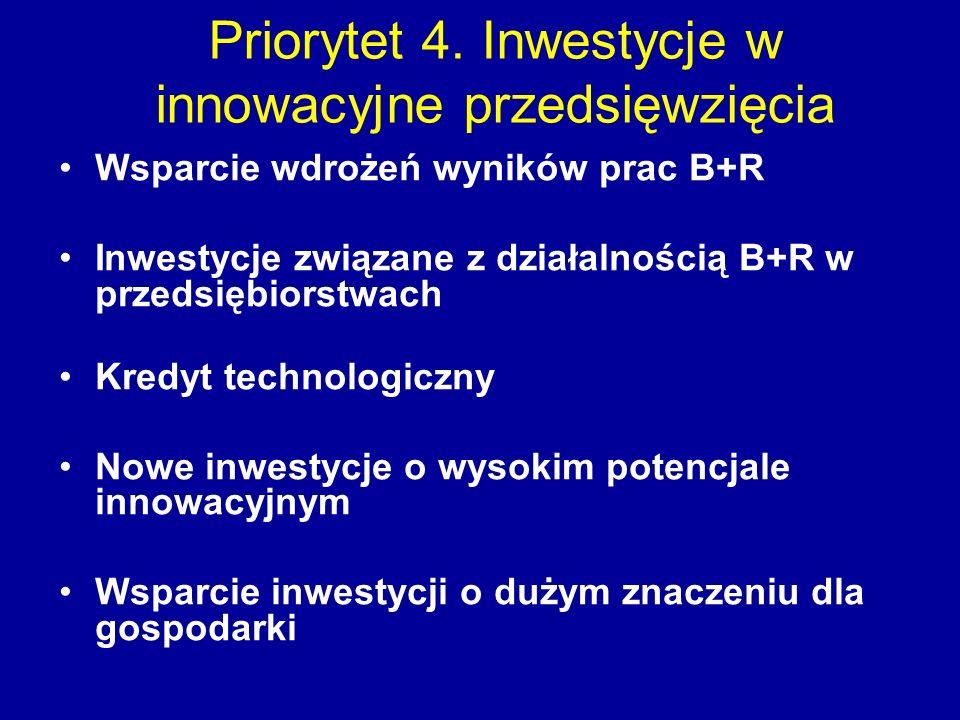 Priorytet 4. Inwestycje w innowacyjne przedsięwzięcia Wsparcie wdrożeń wyników prac B+R Inwestycje związane z działalnością B+R w przedsiębiorstwach K