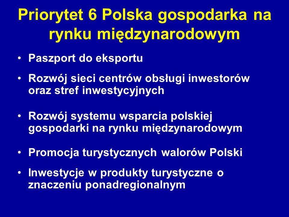 Priorytet 6 Polska gospodarka na rynku międzynarodowym Paszport do eksportu Rozwój sieci centrów obsługi inwestorów oraz stref inwestycyjnych Rozwój s