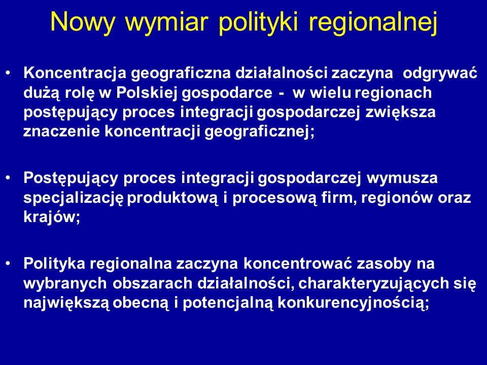 Nowy wymiar polityki regionalnej Koncentracja geograficzna działalności zaczyna odgrywać dużą rolę w Polskiej gospodarce - w wielu regionach postępują