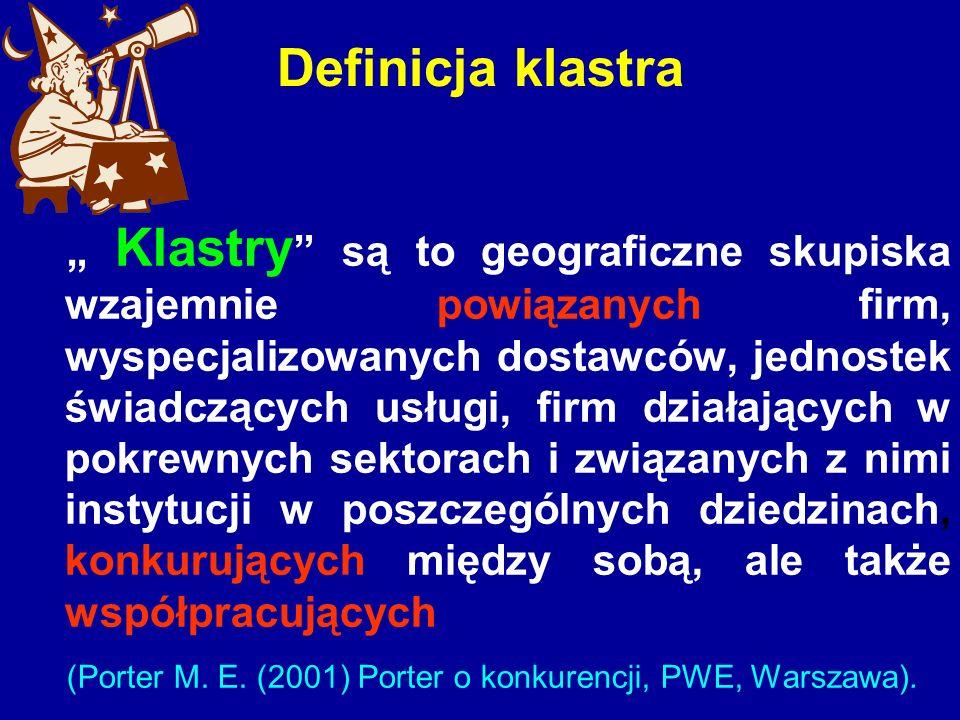 Definicja klastra Klastry są to geograficzne skupiska wzajemnie powiązanych firm, wyspecjalizowanych dostawców, jednostek świadczących usługi, firm dz