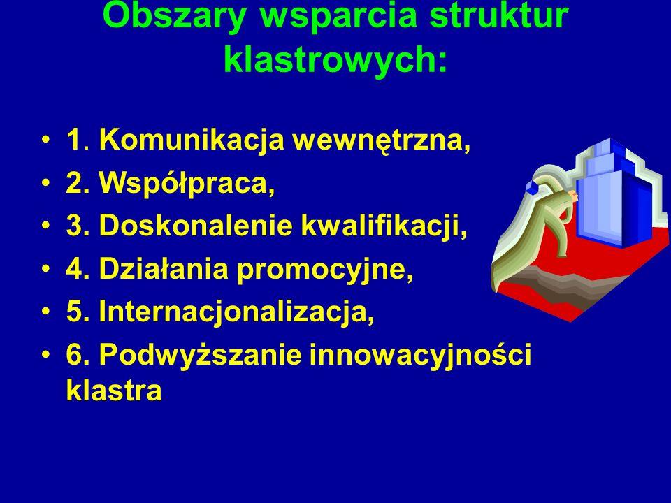 Obszary wsparcia struktur klastrowych: 1. Komunikacja wewnętrzna, 2. Współpraca, 3. Doskonalenie kwalifikacji, 4. Działania promocyjne, 5. Internacjon