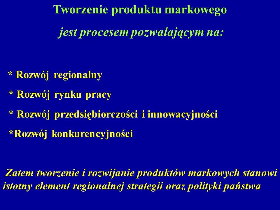 Tworzenie produktu markowego jest procesem pozwalającym na: * Rozwój regionalny * Rozwój rynku pracy * Rozwój przedsiębiorczości i innowacyjności *Roz