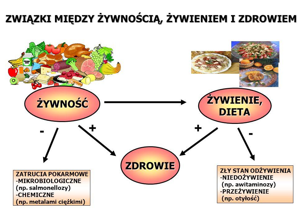 ŻYWNOŚĆ ZDROWIE ŻYWIENIE,DIETA ZWIĄZKI MIĘDZY ŻYWNOŚCIĄ, ŻYWIENIEM I ZDROWIEM ZATRUCIA POKARMOWE -MIKROBIOLOGICZNE (np. salmonellozy) -CHEMICZNE (np.