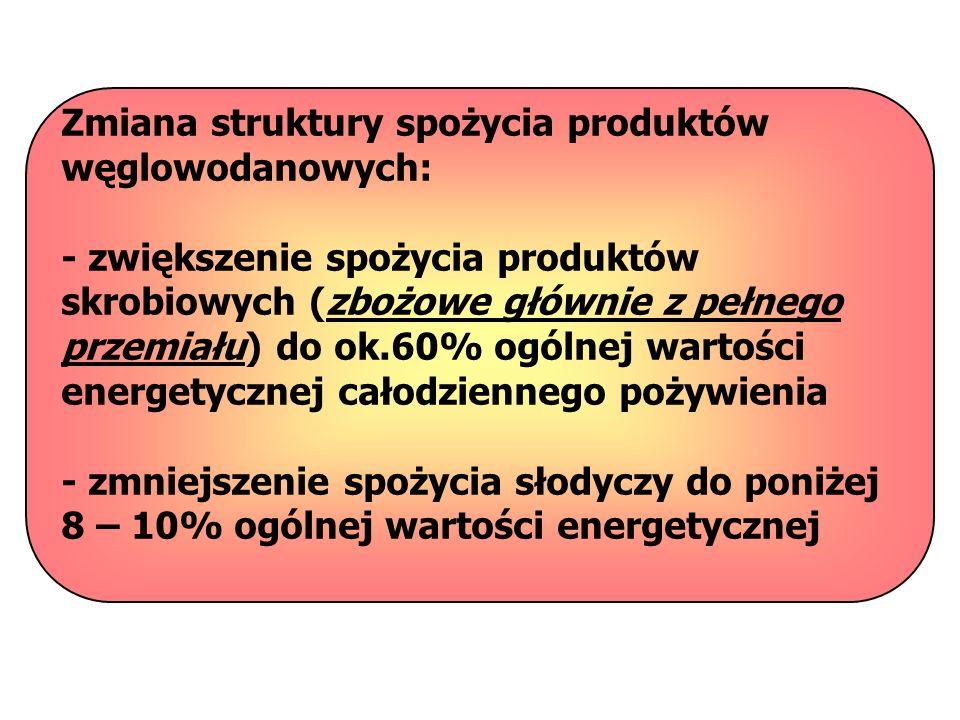 Zmiana struktury spożycia produktów węglowodanowych: - zwiększenie spożycia produktów skrobiowych (zbożowe głównie z pełnego przemiału) do ok.60% ogól