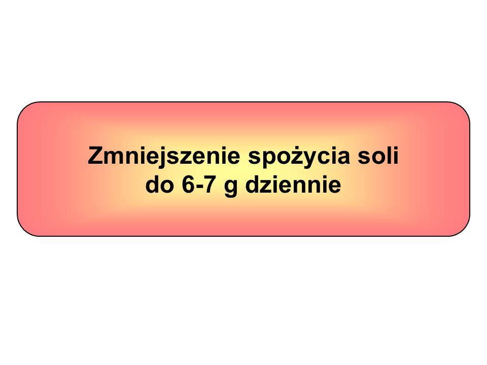 Zmniejszenie spożycia soli do 6-7 g dziennie