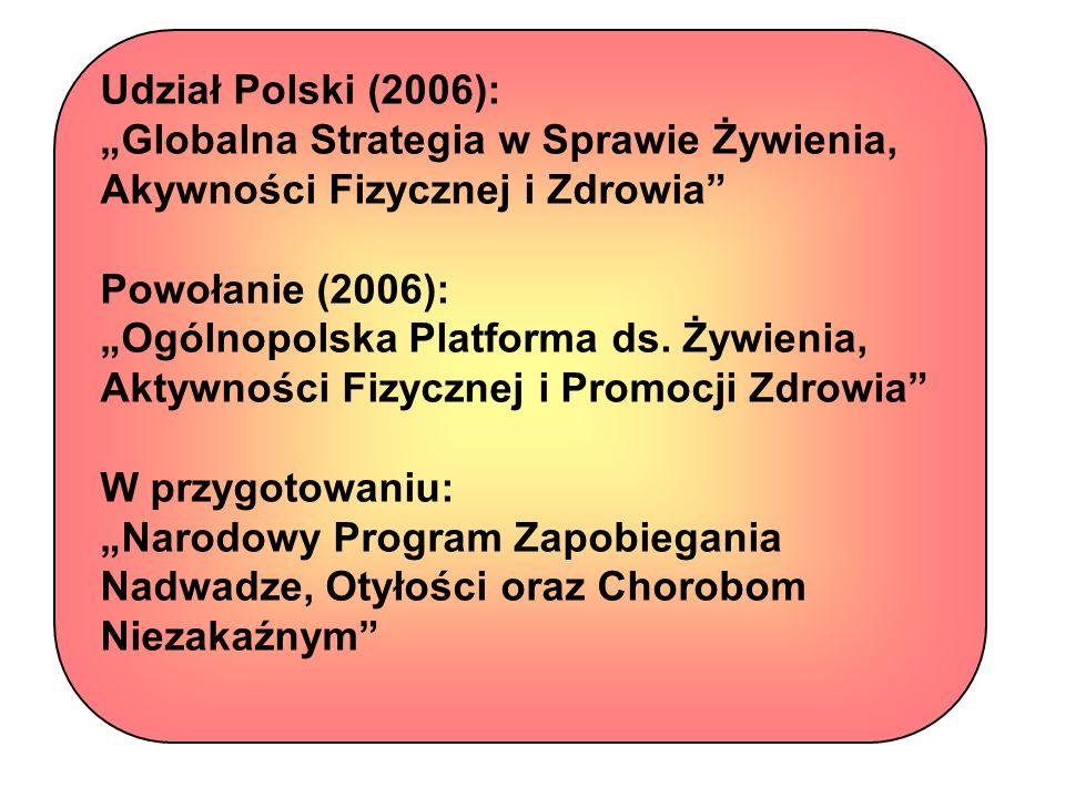 Udział Polski (2006): Globalna Strategia w Sprawie Żywienia, Akywności Fizycznej i Zdrowia Powołanie (2006): Ogólnopolska Platforma ds. Żywienia, Akty