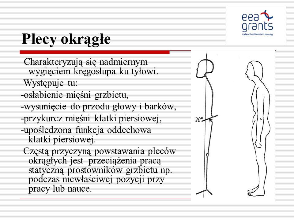Plecy okrągłe Charakteryzują się nadmiernym wygięciem kręgosłupa ku tyłowi. Występuje tu: -osłabienie mięśni grzbietu, -wysunięcie do przodu głowy i b