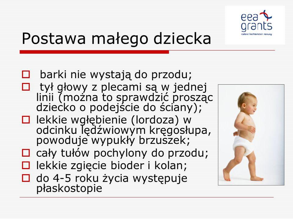 Kształtowanie postawy u dziecka w wieku szkolnym W okresie 4-7 lat w postawie dziecka można zauważyć większą lordozą lędźwiową i spłaszczenie brzucha.