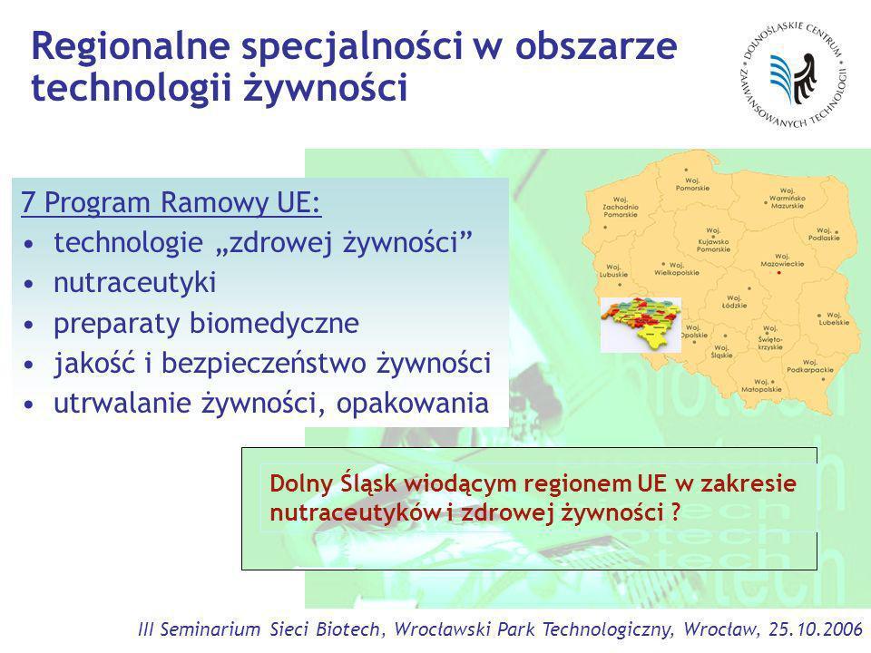 III Seminarium Sieci Biotech, Wrocławski Park Technologiczny, Wrocław, 25.10.2006 Regionalne specjalności w obszarze technologii żywności 7 Program Ramowy UE: technologie zdrowej żywności nutraceutyki preparaty biomedyczne jakość i bezpieczeństwo żywności utrwalanie żywności, opakowania Dolny Śląsk wiodącym regionem UE w zakresie nutraceutyków i zdrowej żywności