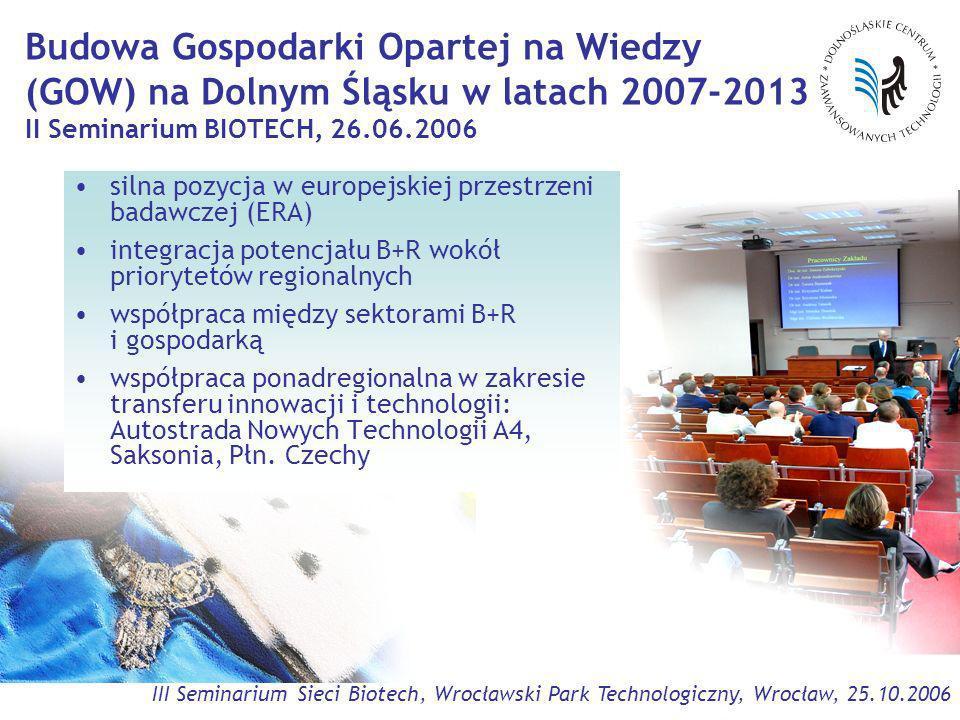 III Seminarium Sieci Biotech, Wrocławski Park Technologiczny, Wrocław, 25.10.2006 Budowa Gospodarki Opartej na Wiedzy (GOW) na Dolnym Śląsku w latach 2007-2013 II Seminarium BIOTECH, 26.06.2006 silna pozycja w europejskiej przestrzeni badawczej (ERA) integracja potencjału B+R wokół priorytetów regionalnych współpraca między sektorami B+R i gospodarką współpraca ponadregionalna w zakresie transferu innowacji i technologii: Autostrada Nowych Technologii A4, Saksonia, Płn.