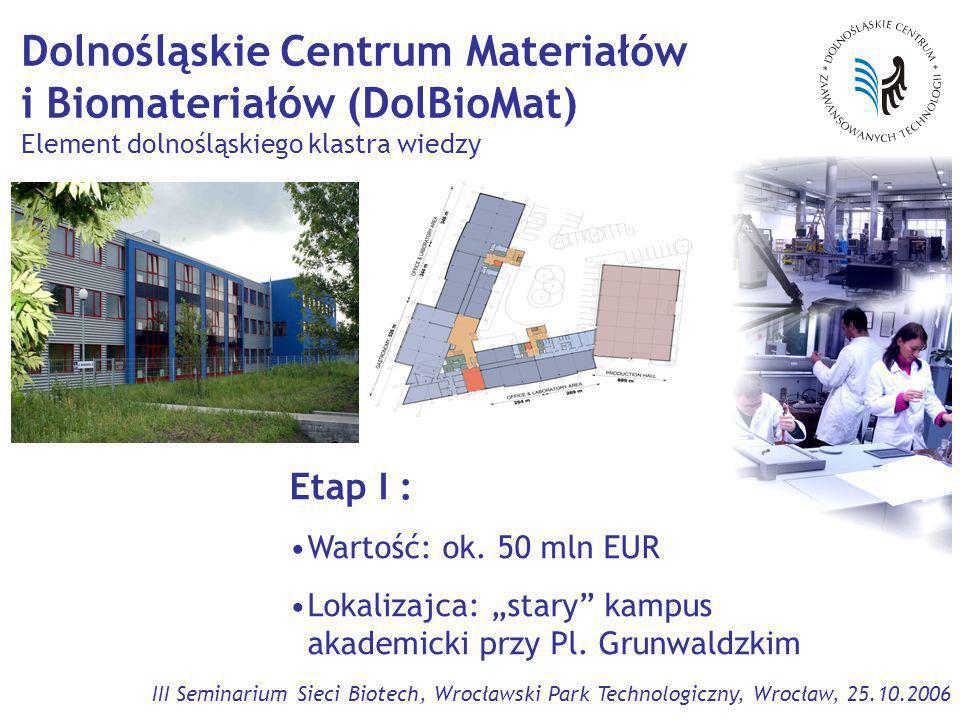 III Seminarium Sieci Biotech, Wrocławski Park Technologiczny, Wrocław, 25.10.2006 Infrastruktura badawcza DCZT Inwestycje finansowane w ramach SPO WKP 1.4.3 Laboratoria DCZT w organizacji: Materiałów Zol-Żelowych i Nanotechnologii PWr-WPT Agregatów Lipidowych PWr-UWr-AR Badań Strukturalnych PWr-UWr-AR – inwestycja KBN Laboratorium Procesów Biotechnologicznych WPT Centrum Badawczo- Rozwojowe Hasco-lek ?