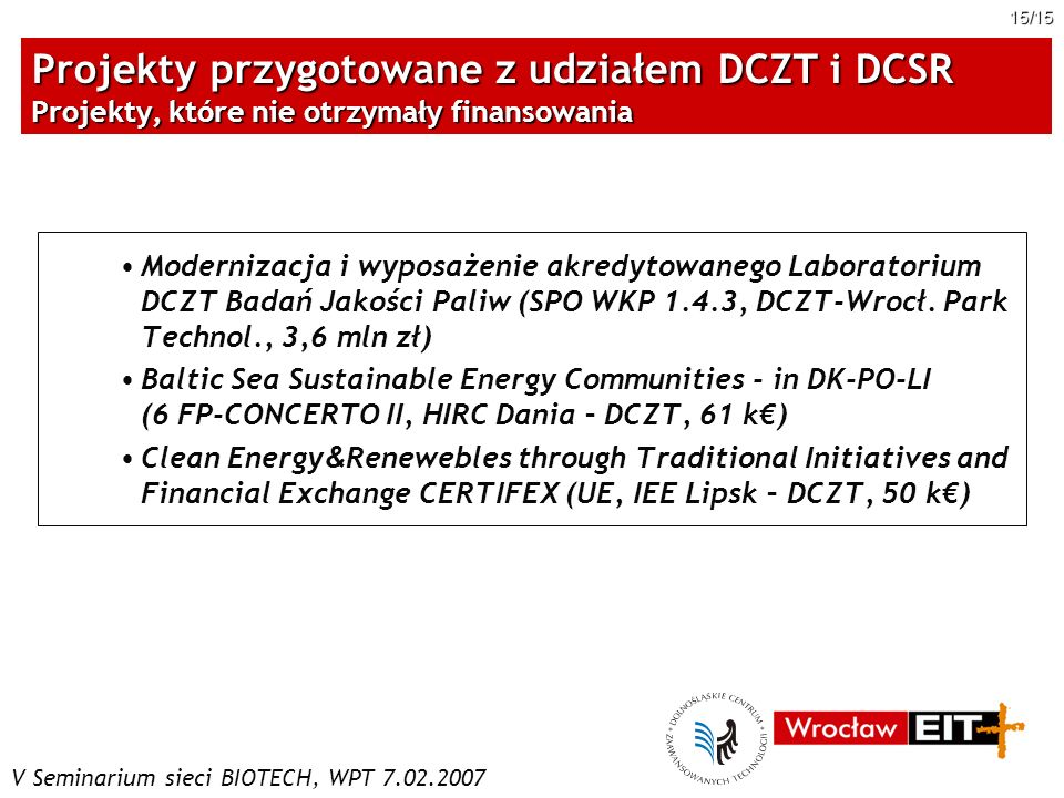 V Seminarium sieci BIOTECH, WPT 7.02.2007 15/15 Projekty przygotowane z udziałem DCZT i DCSR Projekty, które nie otrzymały finansowania Modernizacja i
