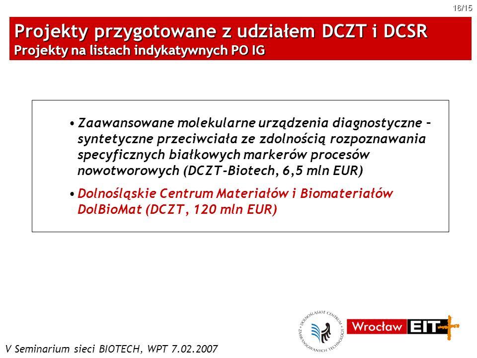 V Seminarium sieci BIOTECH, WPT 7.02.2007 16/15 Projekty przygotowane z udziałem DCZT i DCSR Projekty na listach indykatywnych PO IG Zaawansowane mole