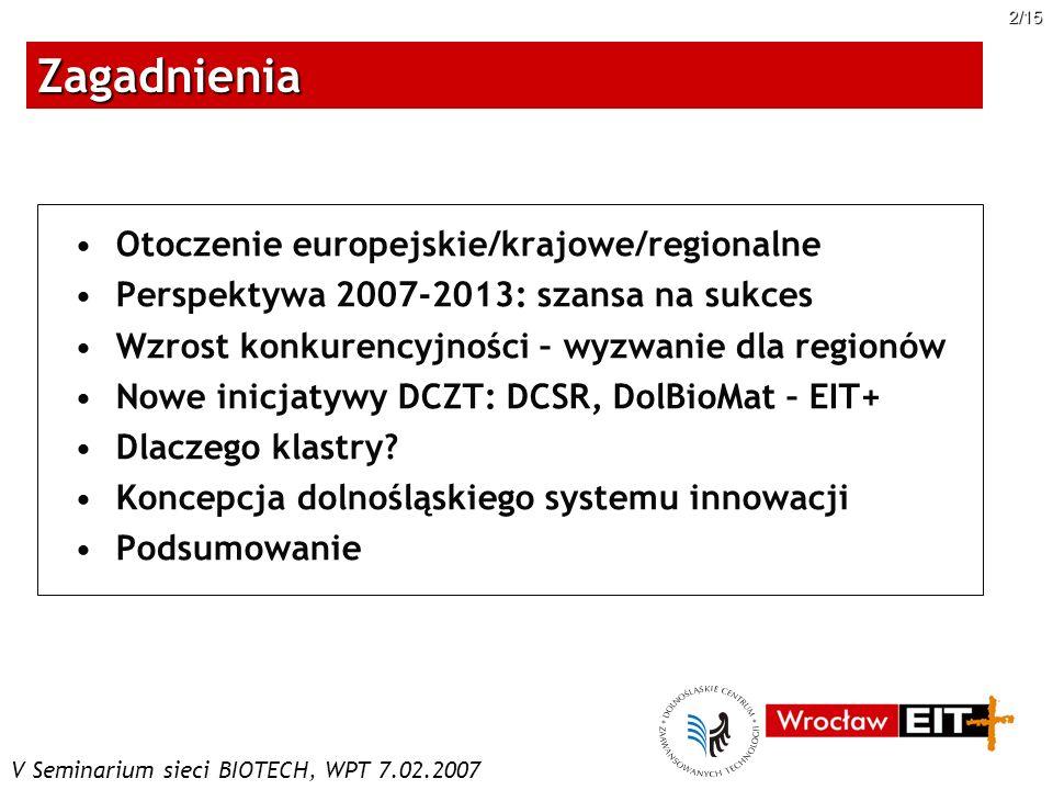V Seminarium sieci BIOTECH, WPT 7.02.2007 2/15Zagadnienia Otoczenie europejskie/krajowe/regionalne Perspektywa 2007-2013: szansa na sukces Wzrost konk