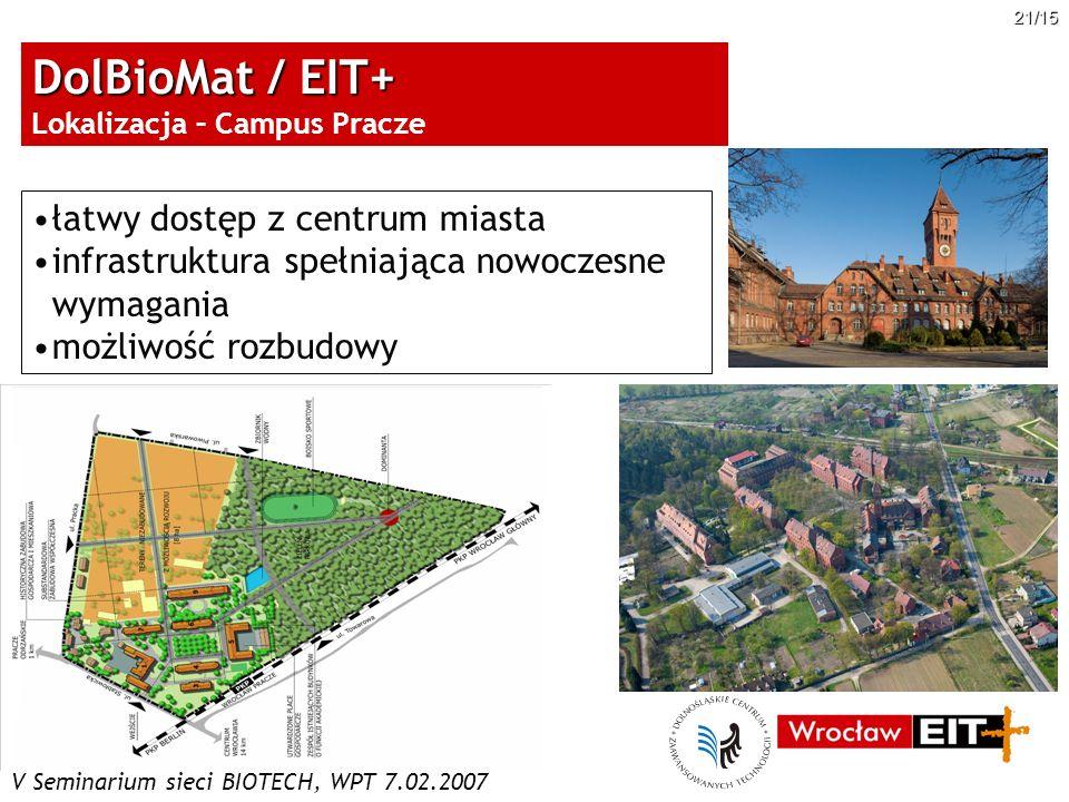 V Seminarium sieci BIOTECH, WPT 7.02.2007 21/15 łatwy dostęp z centrum miasta infrastruktura spełniająca nowoczesne wymagania możliwość rozbudowy DolB