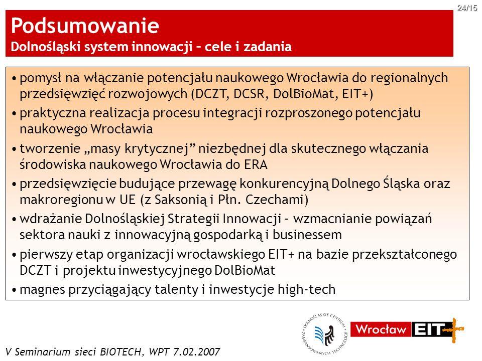 V Seminarium sieci BIOTECH, WPT 7.02.2007 24/15 pomysł na włączanie potencjału naukowego Wrocławia do regionalnych przedsięwzięć rozwojowych (DCZT, DC