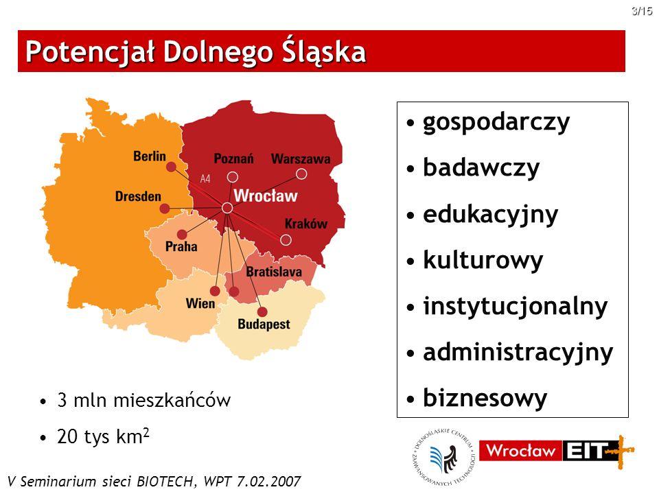 V Seminarium sieci BIOTECH, WPT 7.02.2007 3/15 Potencjał Dolnego Śląska 3 mln mieszkańców3 mln mieszkańców 20 tys km 220 tys km 2 gospodarczy badawczy
