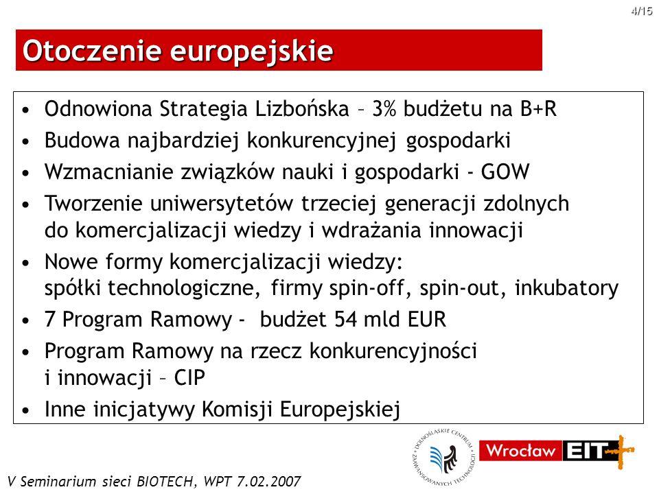 V Seminarium sieci BIOTECH, WPT 7.02.2007 4/15 Otoczenie europejskie Odnowiona Strategia Lizbońska – 3% budżetu na B+R Budowa najbardziej konkurencyjn