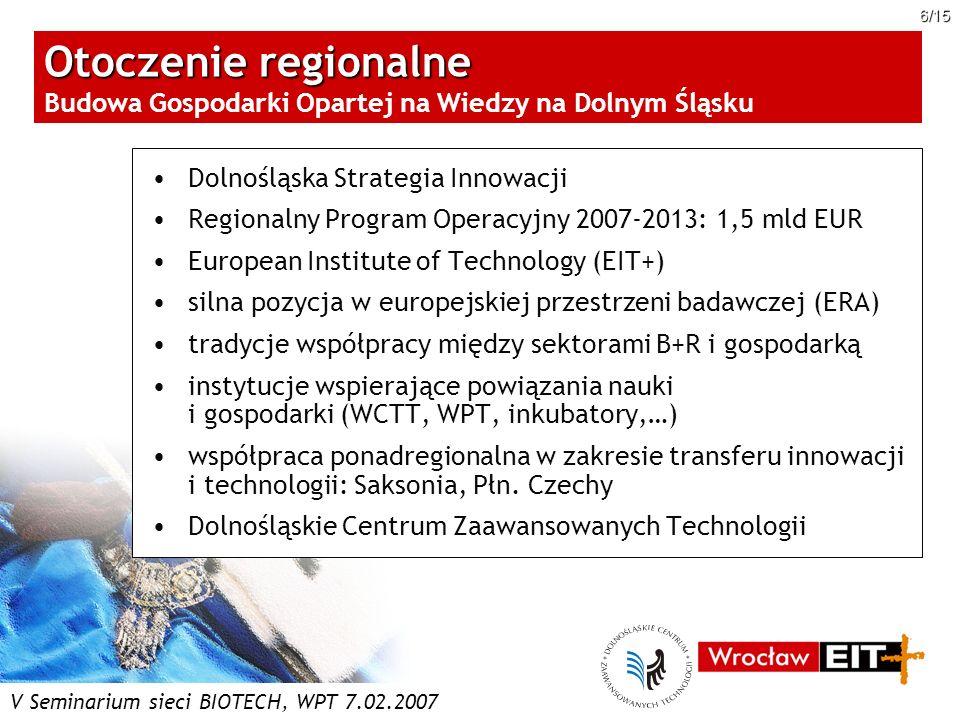 V Seminarium sieci BIOTECH, WPT 7.02.2007 6/15 Otoczenie regionalne Otoczenie regionalne Budowa Gospodarki Opartej na Wiedzy na Dolnym Śląsku Dolnoślą