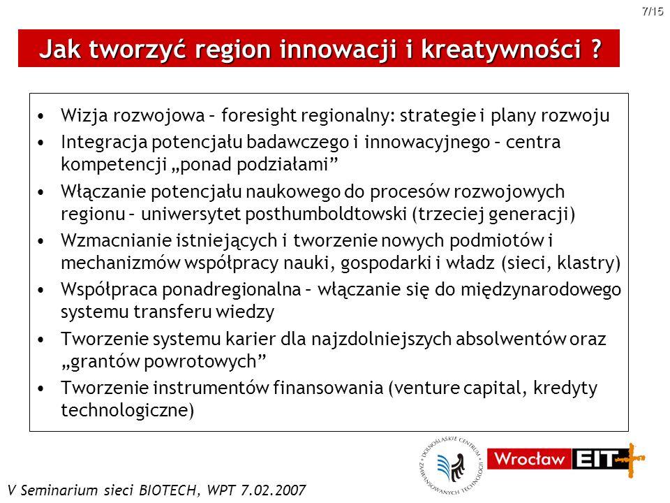 V Seminarium sieci BIOTECH, WPT 7.02.2007 7/15 Jak tworzyć region innowacji i kreatywności ? Wizja rozwojowa – foresight regionalny: strategie i plany