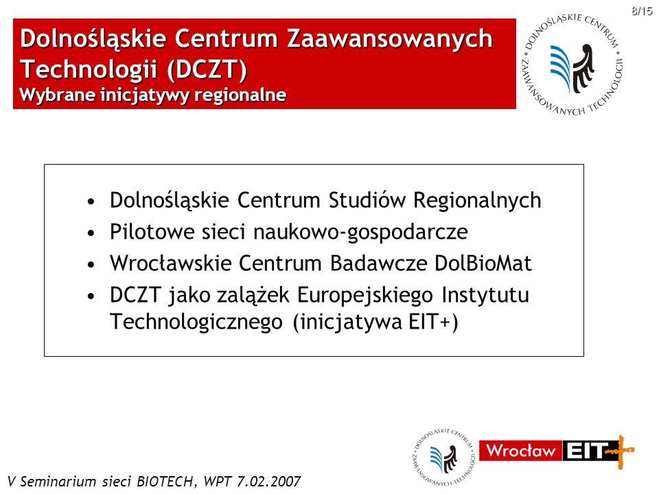 V Seminarium sieci BIOTECH, WPT 7.02.2007 8/15 Dolnośląskie Centrum Zaawansowanych Technologii (DCZT) Wybrane inicjatywy regionalne Dolnośląskie Centr