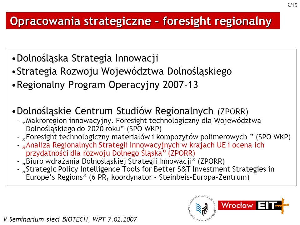 V Seminarium sieci BIOTECH, WPT 7.02.2007 9/15 Opracowania strategiczne – foresight regionalny Dolnośląska Strategia Innowacji Strategia Rozwoju Wojew