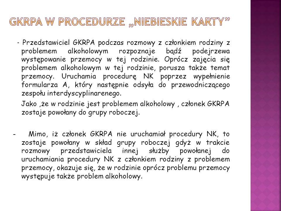 - Przedstawiciel GKRPA podczas rozmowy z członkiem rodziny z problemem alkoholowym rozpoznaje bądź podejrzewa występowanie przemocy w tej rodzinie. Op