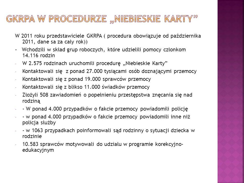 W 2011 roku przedstawiciele GKRPA ( procedura obowiązuje od października 2011, dane sa za cały rok)) - Wchodzili w skład grup roboczych, które udzieli