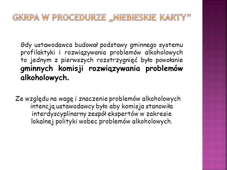 Zadania GKRPA Inicjuje zadania określone w art.4 ust.