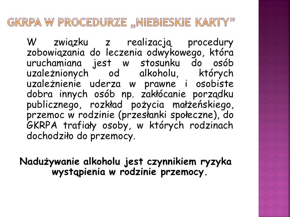 W związku z realizacją procedury zobowiązania do leczenia odwykowego, która uruchamiana jest w stosunku do osób uzależnionych od alkoholu, których uza