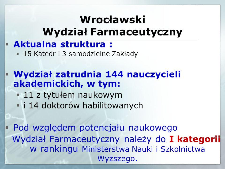 Wrocławski Wydział Farmaceutyczny Aktualna struktura : 15 Katedr i 3 samodzielne Zakłady Wydział zatrudnia 144 nauczycieli akademickich, w tym: 11 z t