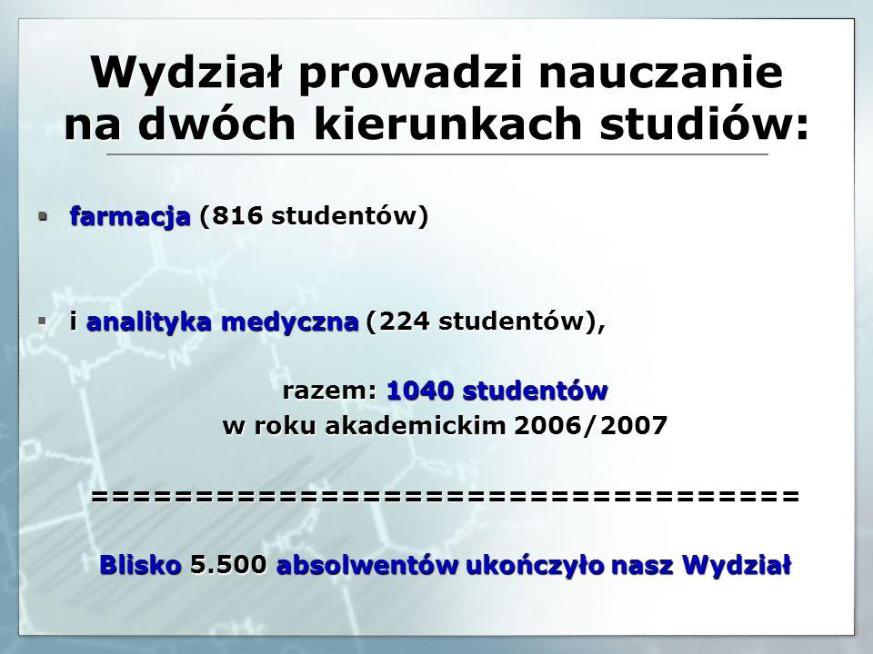 Wydział prowadzi nauczanie na dwóch kierunkach studiów: farmacja (816 studentów) farmacja (816 studentów) i analityka medyczna (224 studentów), i anal